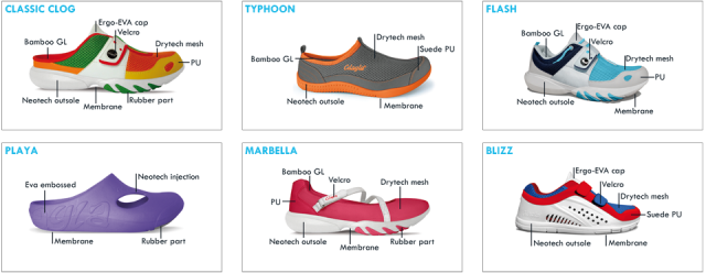chaussure glagla