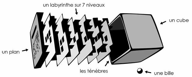 INSIDE3-vue-eclatee
